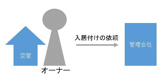 intermediate1