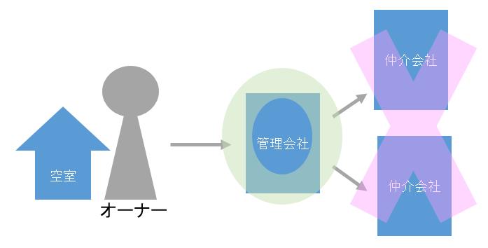 intermediate3