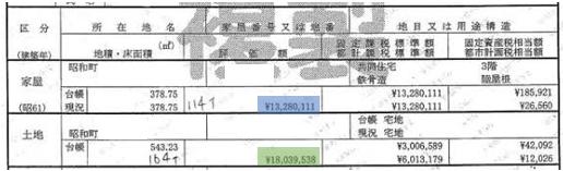 固定資産税評価額、建物と土地の按分