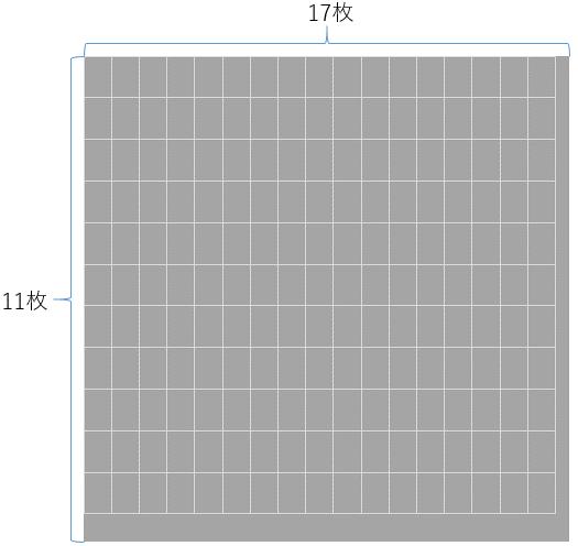 太陽光パネルの設置枚数