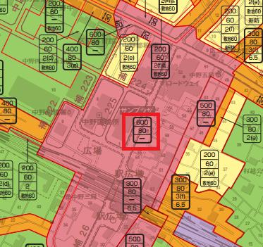 中野区新井の用途地域
